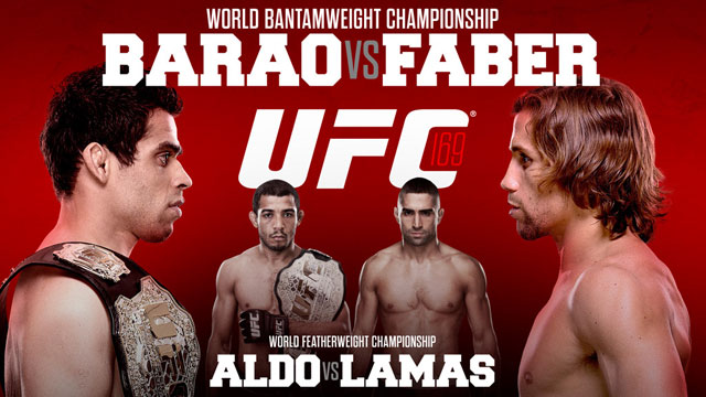 UFC 169 Results: Did Brazil's Jose Aldo & Renan Barao Retain Their Titles?